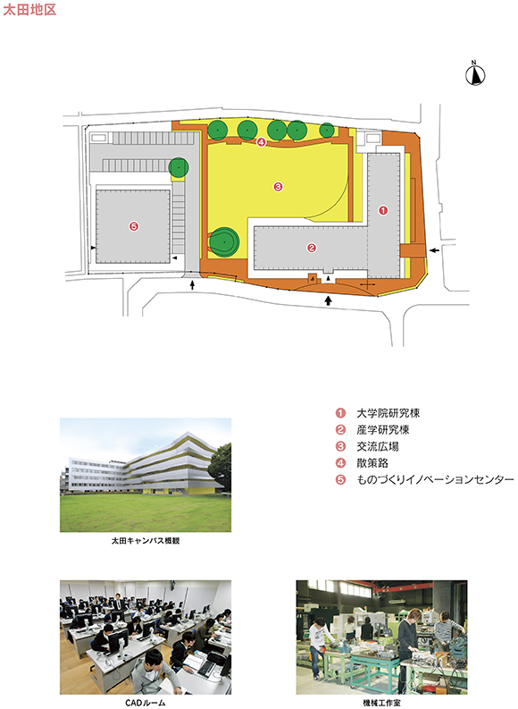 太田キャンパス構内図