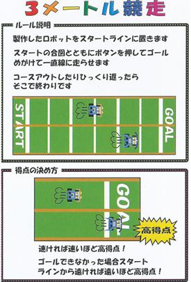図13メートル競走のルール概要