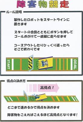 図2障害物競走のルール概要